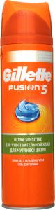 Гель для бритья Gillette FusionЧувств.кожа