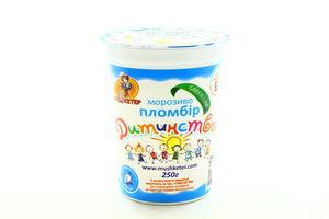 Мороженое Пломбир детства Мушкетер плас/ст 250г